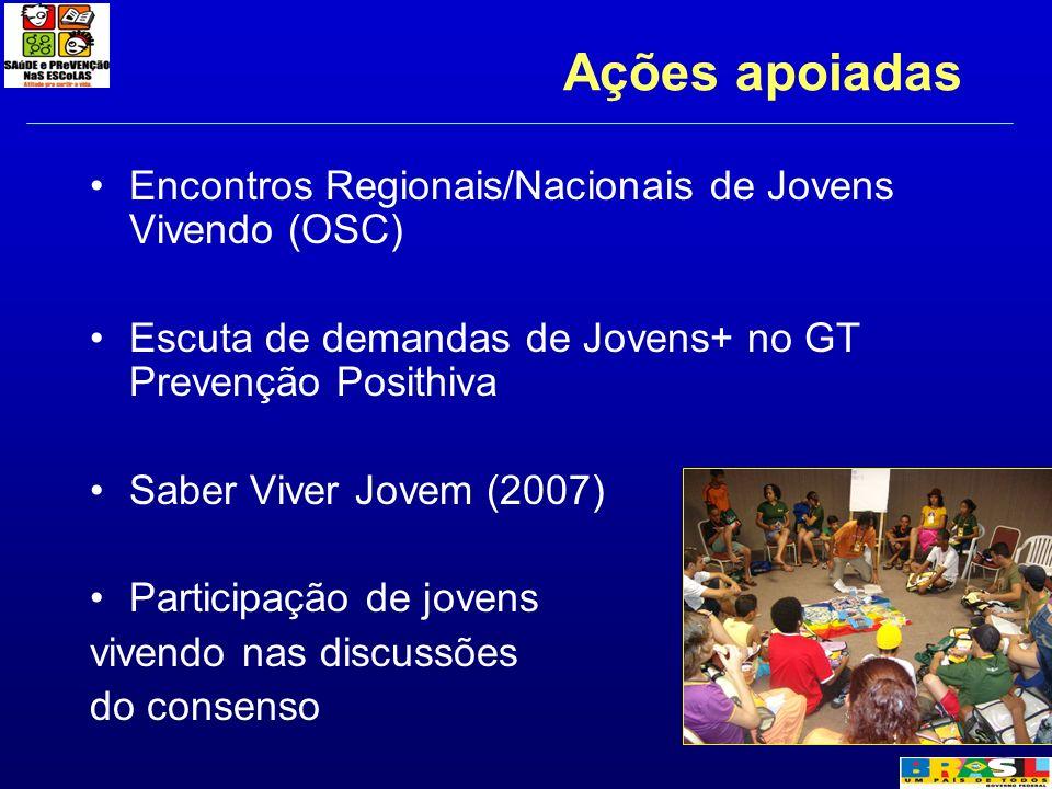 Ações apoiadas Encontros Regionais/Nacionais de Jovens Vivendo (OSC) Escuta de demandas de Jovens+ no GT Prevenção Posithiva Saber Viver Jovem (2007)