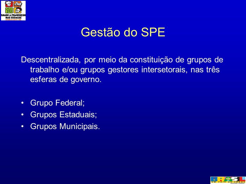 Gestão do SPE Descentralizada, por meio da constituição de grupos de trabalho e/ou grupos gestores intersetorais, nas três esferas de governo. Grupo F