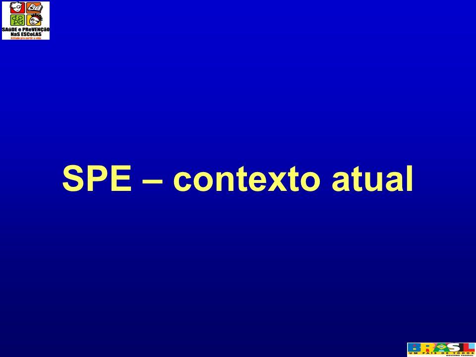 SPE – contexto atual
