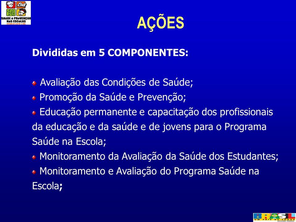 Divididas em 5 COMPONENTES: Avaliação das Condições de Saúde; Promoção da Saúde e Prevenção; Educação permanente e capacitação dos profissionais da ed