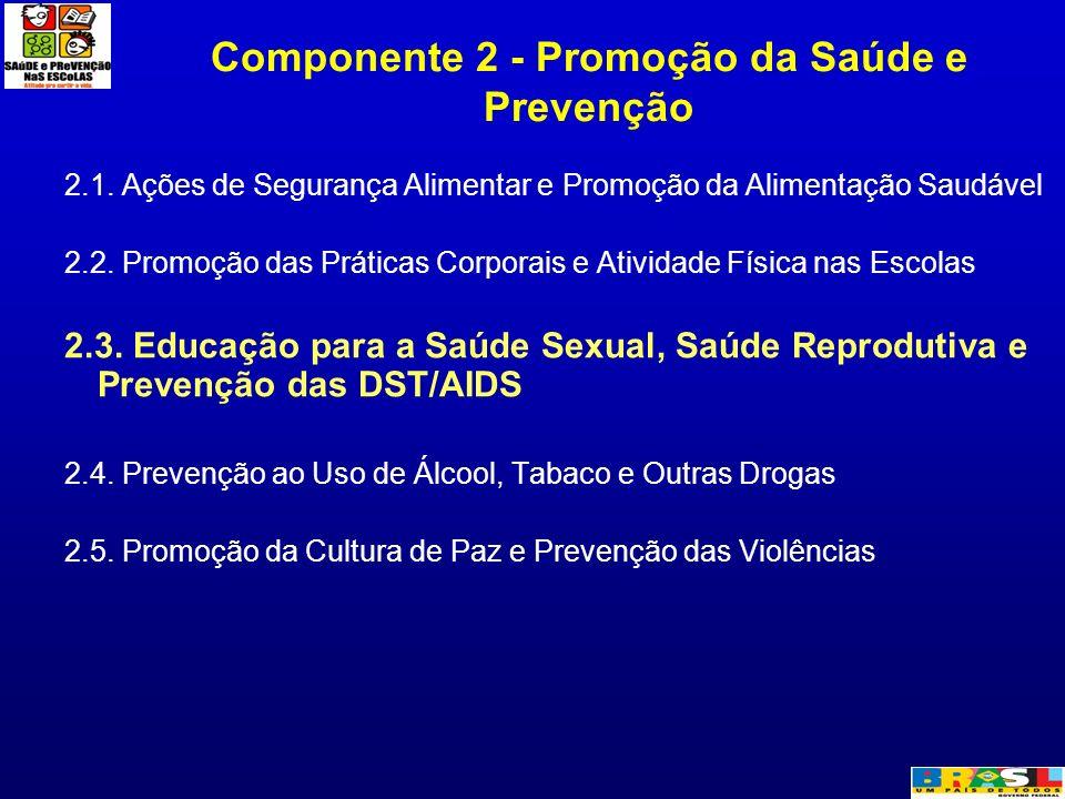 Componente 2 - Promoção da Saúde e Prevenção 2.1. Ações de Segurança Alimentar e Promoção da Alimentação Saudável 2.2. Promoção das Práticas Corporais