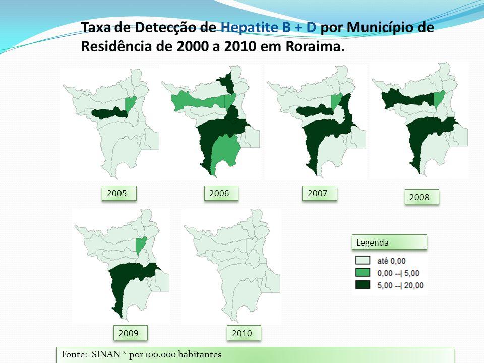 Taxa de Detecção de Hepatite B + D por Município de Residência de 2000 a 2010 em Roraima. 2005 2008 2007 2009 2006 2010 Legenda Fonte: SINAN * por 100