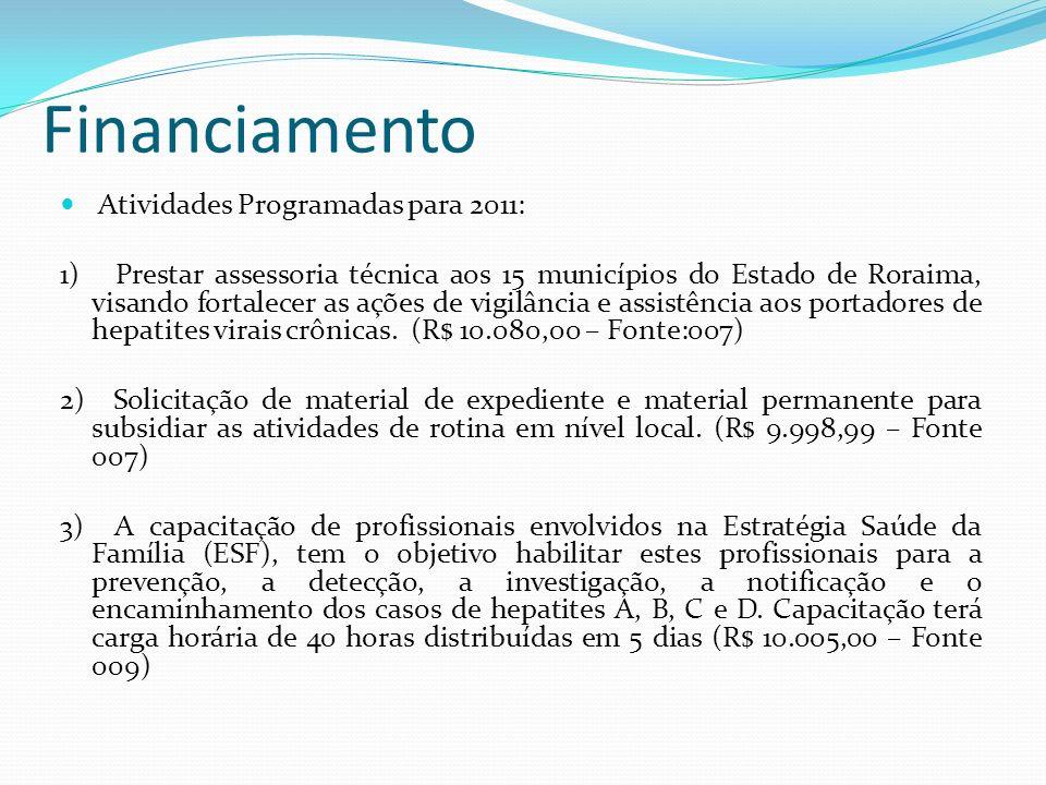 Financiamento Atividades Programadas para 2011: 1) Prestar assessoria técnica aos 15 municípios do Estado de Roraima, visando fortalecer as ações de v