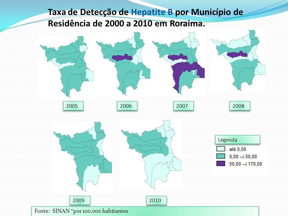 Taxa de Detecção de Hepatite B por Município de Residência de 2000 a 2010 em Roraima. 2007 2006 2005 2008 2009 2010 Legenda Fonte: SINAN *por 100.000