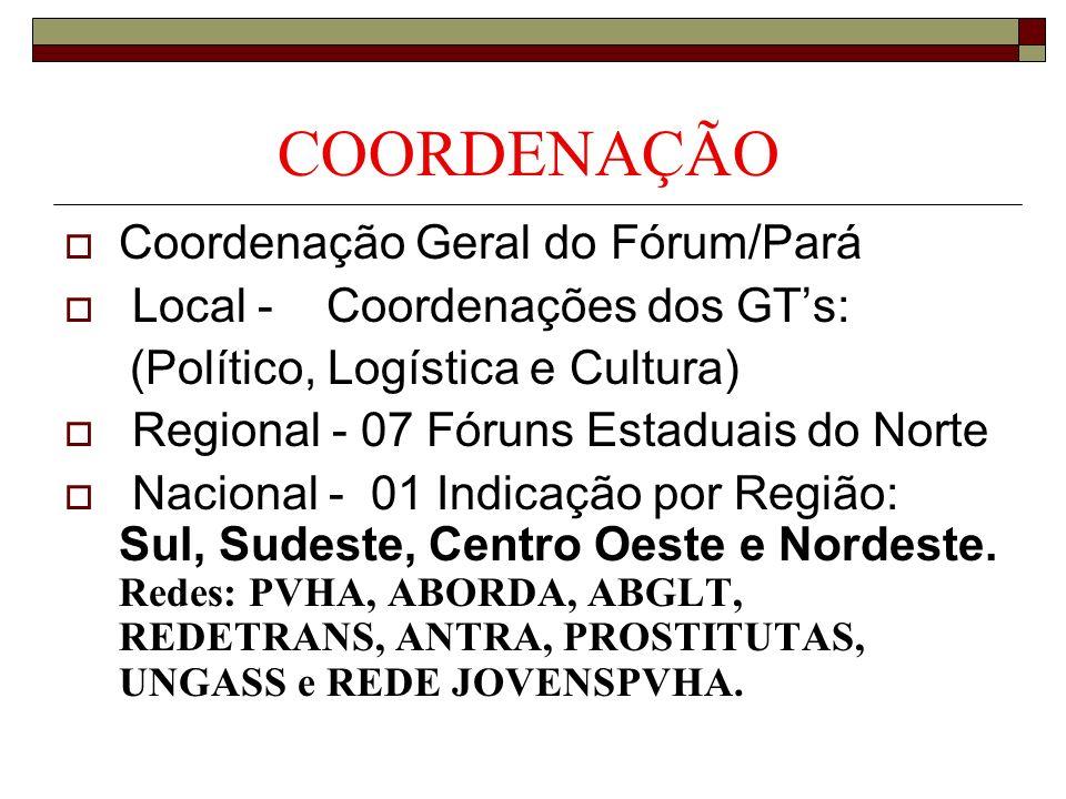 TEMA ATIVISMO: IDENTIDADE, CRISE E REINVENÇÃO JUSTIFICATIVA a- Fortalecimento das Organizações; b- Reconstrução dos SUS; c- Sustentabilidade (Ética, Política e Financeira ).