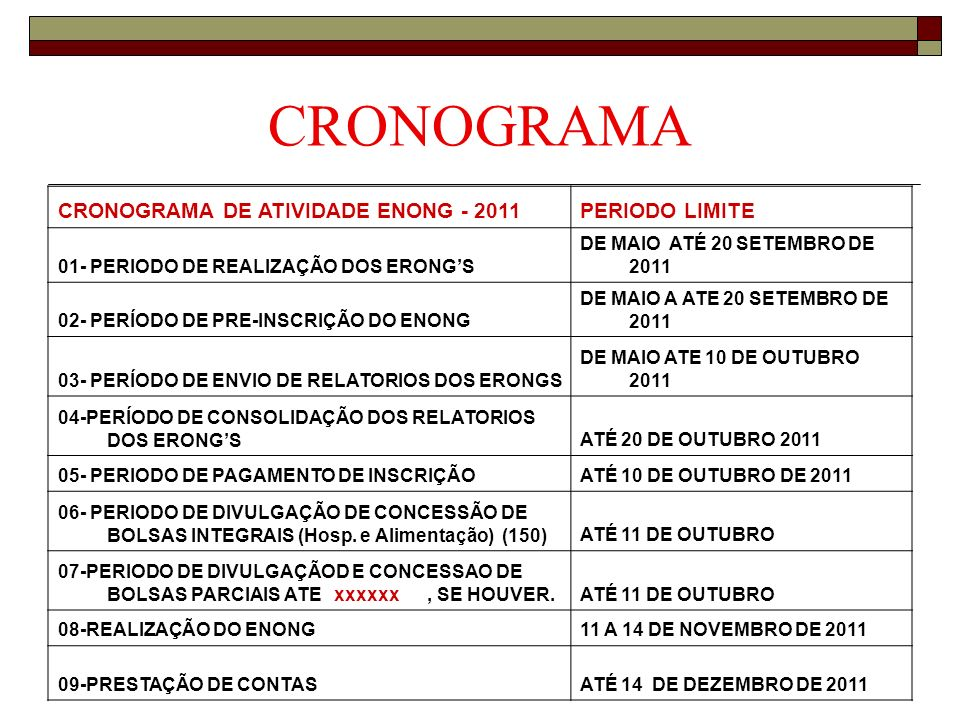 DELEGAD@S DO ENONG/2009 ENONG/RIO DE JANEIRO 2009 DEMONSTRATIVO DE DELEGAD@S POR REGIÃO REGIÃODELEGAD@SOBSERVADO@ESOUTR@STOTAL CENTRO OESTE356 41 NORDESTE25 (-2 est)6 31 NORTE3011 41 SUDESTE96889193 SUL292334 TOTAL21511312340 OBS: SE TIRARMOS A MÉDIA DOS 215 DELEGAD@S PELAS 5 REGIOES TEREMOS 43 DELEGADOS POR REGIÃO