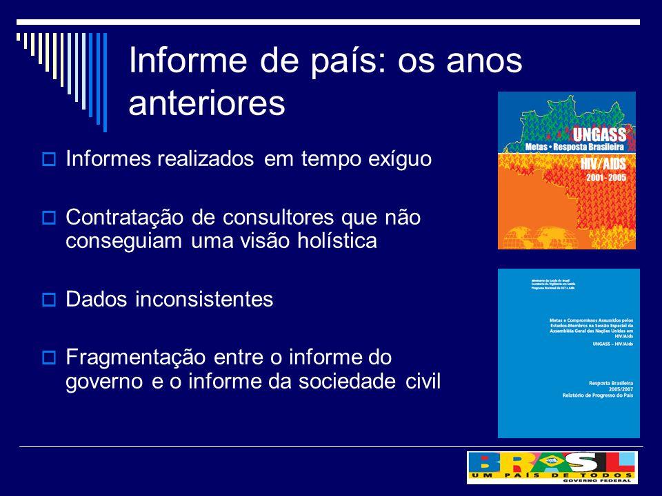 Informe de país: os anos anteriores Informes realizados em tempo exíguo Contratação de consultores que não conseguiam uma visão holística Dados incons