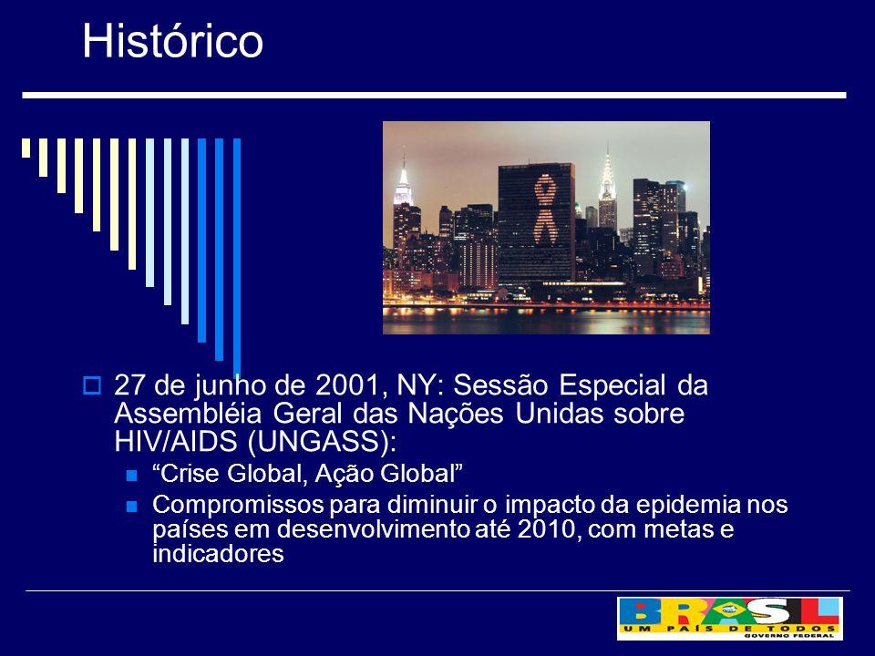Histórico 27 de junho de 2001, NY: Sessão Especial da Assembléia Geral das Nações Unidas sobre HIV/AIDS (UNGASS): Crise Global, Ação Global Compromissos para diminuir o impacto da epidemia nos países em desenvolvimento até 2010, com metas e indicadores