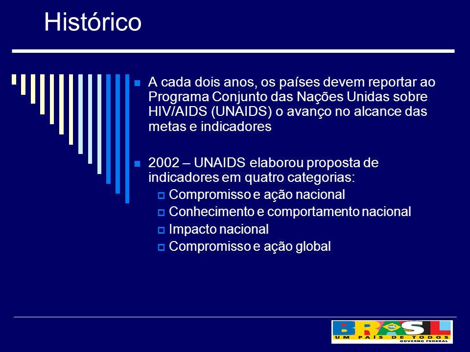 A cada dois anos, os países devem reportar ao Programa Conjunto das Nações Unidas sobre HIV/AIDS (UNAIDS) o avanço no alcance das metas e indicadores 2002 – UNAIDS elaborou proposta de indicadores em quatro categorias: Compromisso e ação nacional Conhecimento e comportamento nacional Impacto nacional Compromisso e ação global Histórico