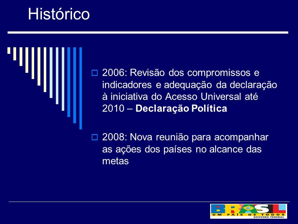 2006: Revisão dos compromissos e indicadores e adequação da declaração à iniciativa do Acesso Universal até 2010 – Declaração Política 2008: Nova reunião para acompanhar as ações dos países no alcance das metas Histórico