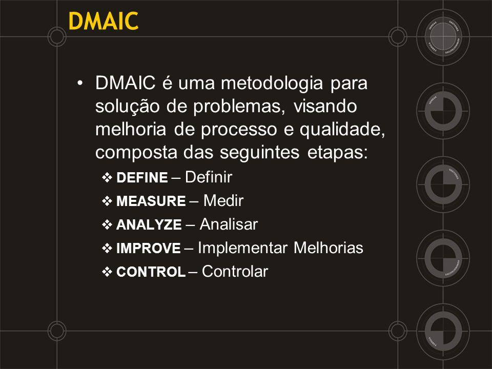 DMAIC é uma metodologia para solução de problemas, visando melhoria de processo e qualidade, composta das seguintes etapas: DEFINE – Definir MEASURE –