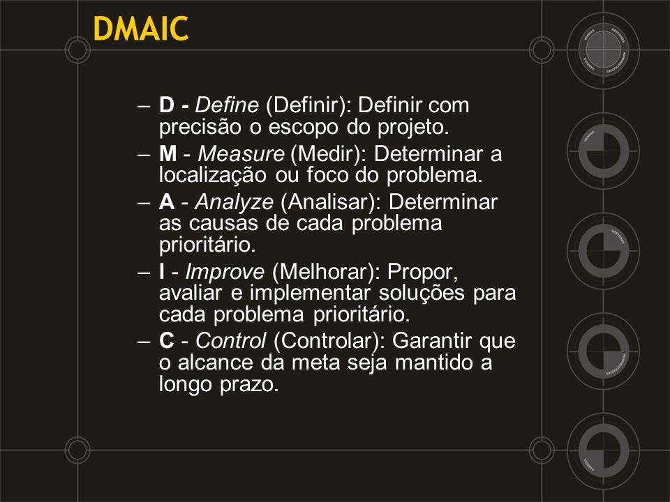 –D - Define (Definir): Definir com precisão o escopo do projeto. –M - Measure (Medir): Determinar a localização ou foco do problema. –A - Analyze (Ana