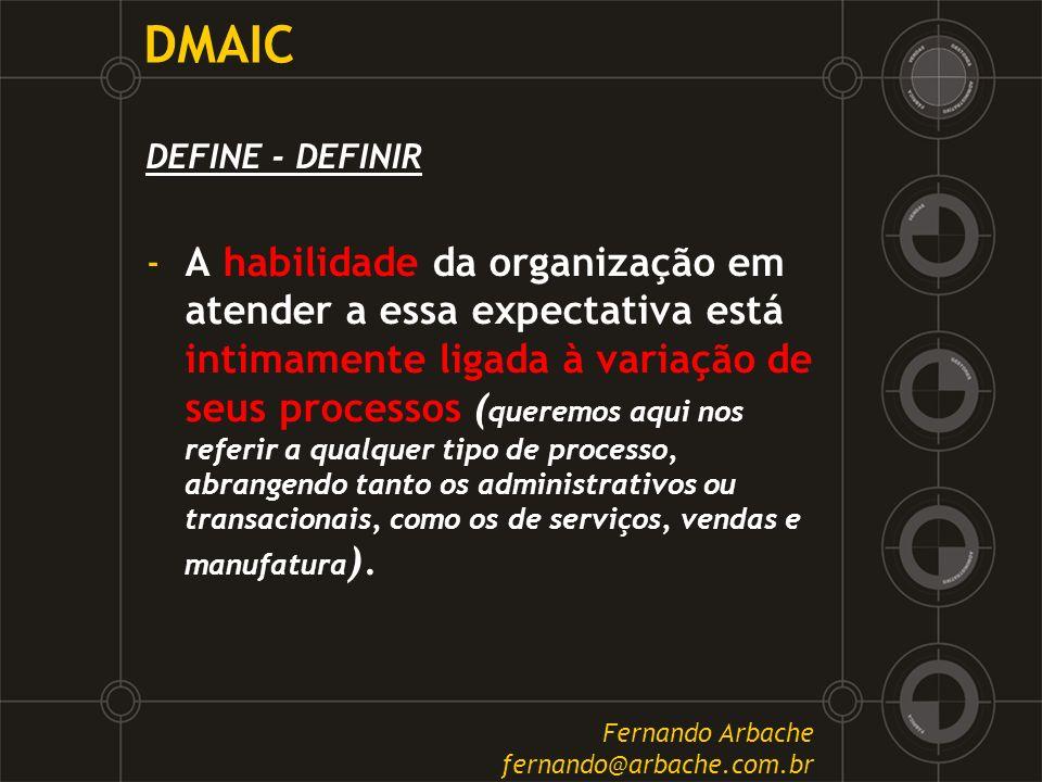 DMAIC DEFINE - DEFINIR -A habilidade da organização em atender a essa expectativa está intimamente ligada à variação de seus processos ( queremos aqui