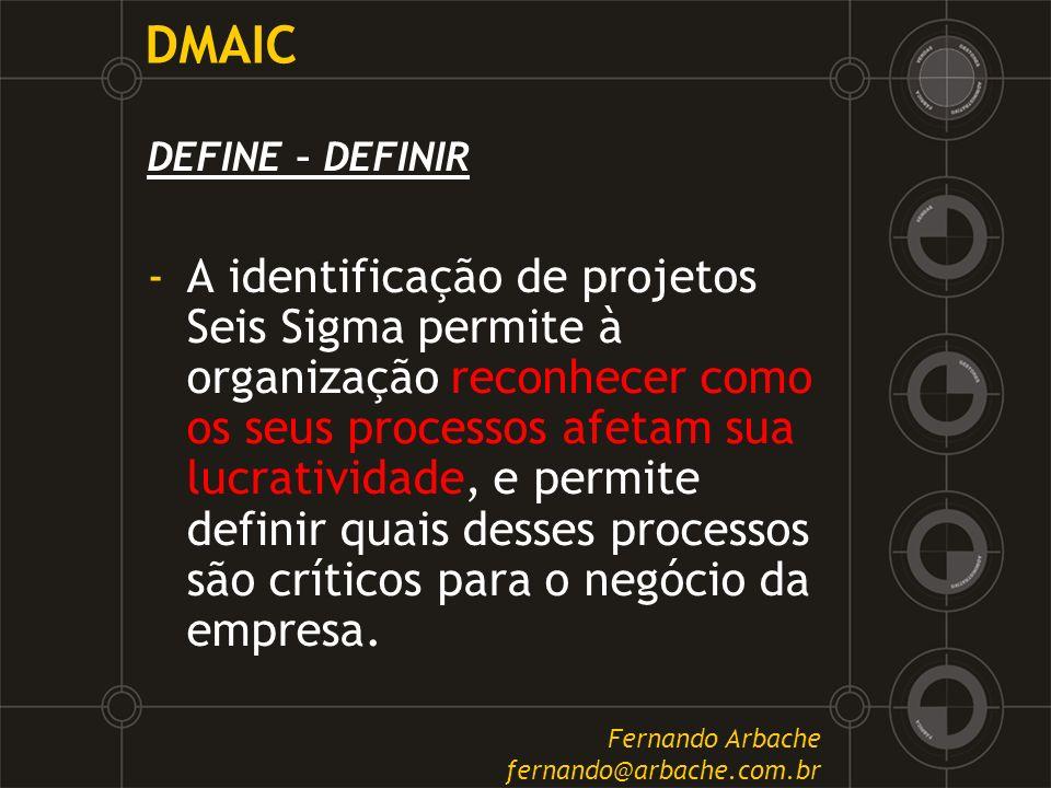 DMAIC DEFINE – DEFINIR -A identificação de projetos Seis Sigma permite à organização reconhecer como os seus processos afetam sua lucratividade, e per