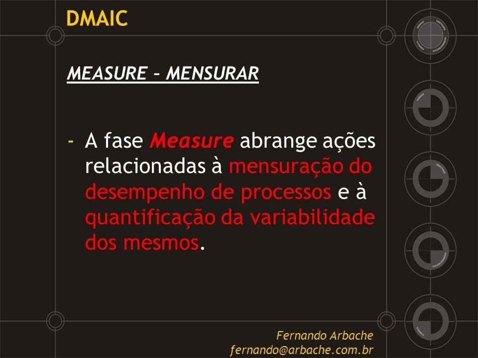 DMAIC MEASURE – MENSURAR -A fase Measure abrange ações relacionadas à mensuração do desempenho de processos e à quantificação da variabilidade dos mes