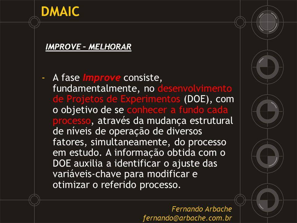 DMAIC IMPROVE – MELHORAR -A fase Improve consiste, fundamentalmente, no desenvolvimento de Projetos de Experimentos (DOE), com o objetivo de se conhec