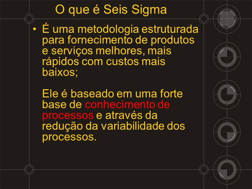 O Seis Sigma permite que um dirigente empresarial seja pró-ativo ao invés de reativo com relação à questões de Qualidade; –A pró-atividade parte da definição, estratégica, dos padrões de qualidade baseados em Sigmas (desvios padrão).