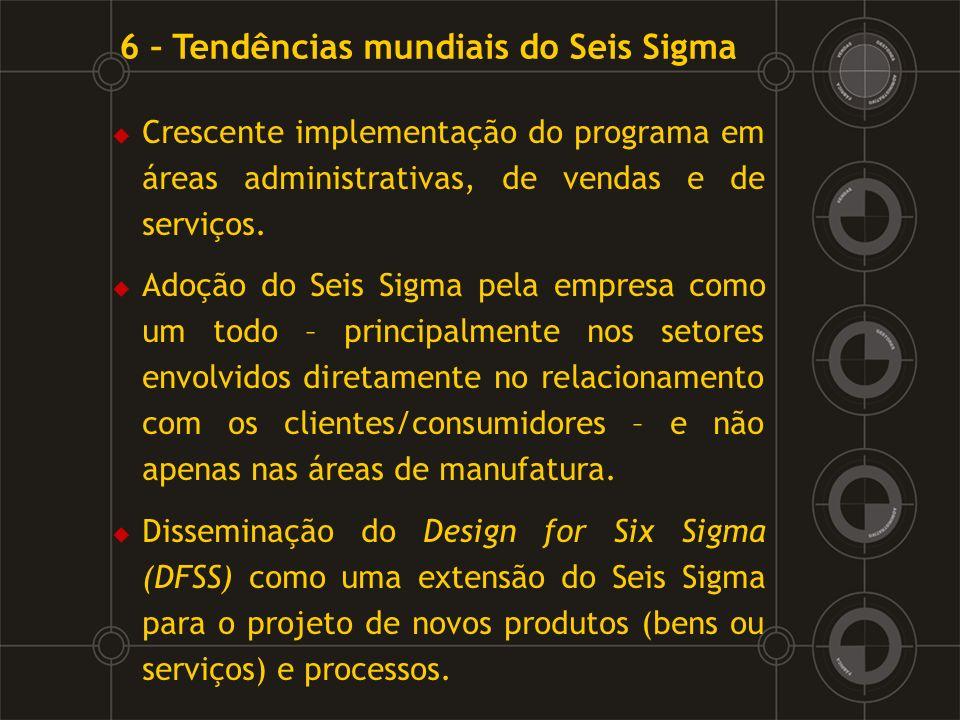 6 – Tendências mundiais do Seis Sigma Crescente implementação do programa em áreas administrativas, de vendas e de serviços. Adoção do Seis Sigma pela
