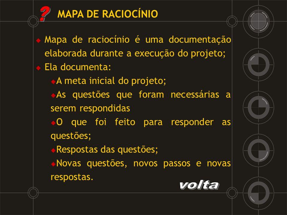 Mapa de raciocínio é uma documentação elaborada durante a execução do projeto; Ela documenta: A meta inicial do projeto; As questões que foram necessá