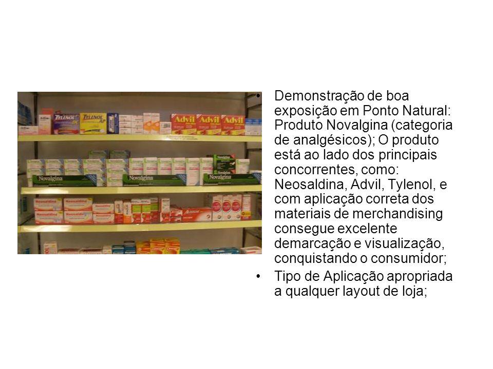 Reposição; Aplicação ideal de material faz o produto Cewin na categoria de vitamina C ganhar destaque frente seu principal concorrente;
