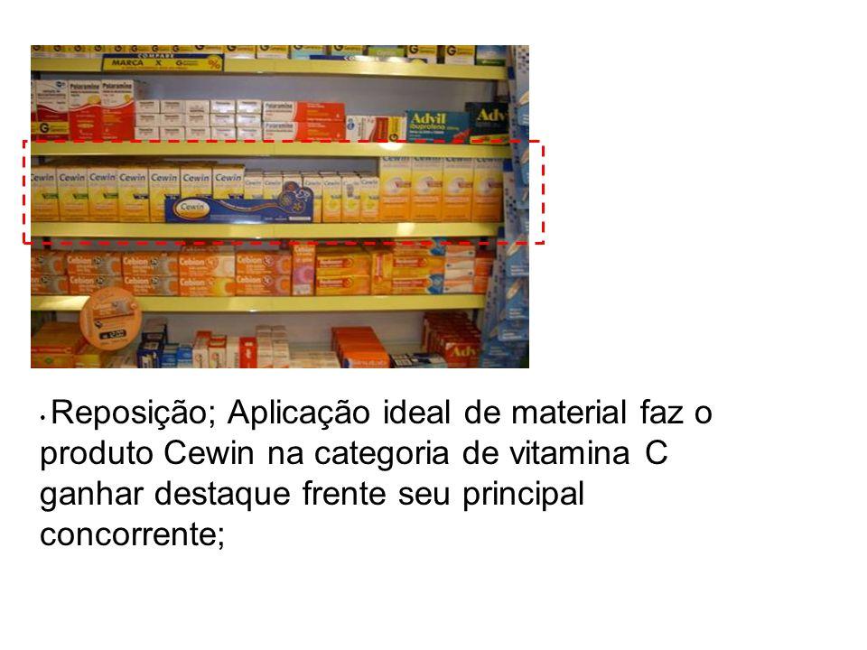 Exemplo de Precificação: com Display diferenciado produto ganha destaque e agraga valor; Exposição Direta com concorrentes: materiais valorizam a Linha Cepacol que tem 30% de Share e da participação de exposição;