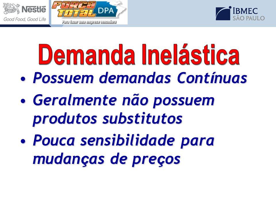 Possuem demandas Cont í nuasPossuem demandas Cont í nuas Geralmente não possuem produtos substitutosGeralmente não possuem produtos substitutos Pouca