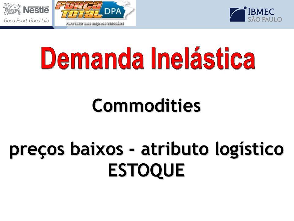 Commodities preços baixos - atributo logístico ESTOQUE