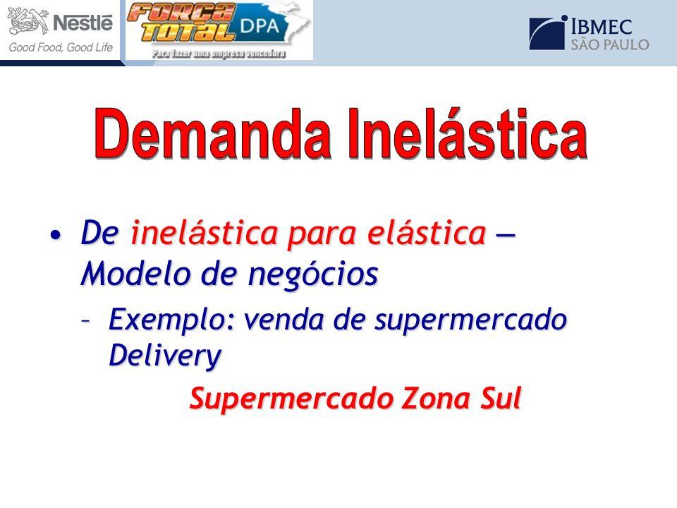 De inel á stica para el á stica – Modelo de neg ó ciosDe inel á stica para el á stica – Modelo de neg ó cios –Exemplo: venda de supermercado Delivery
