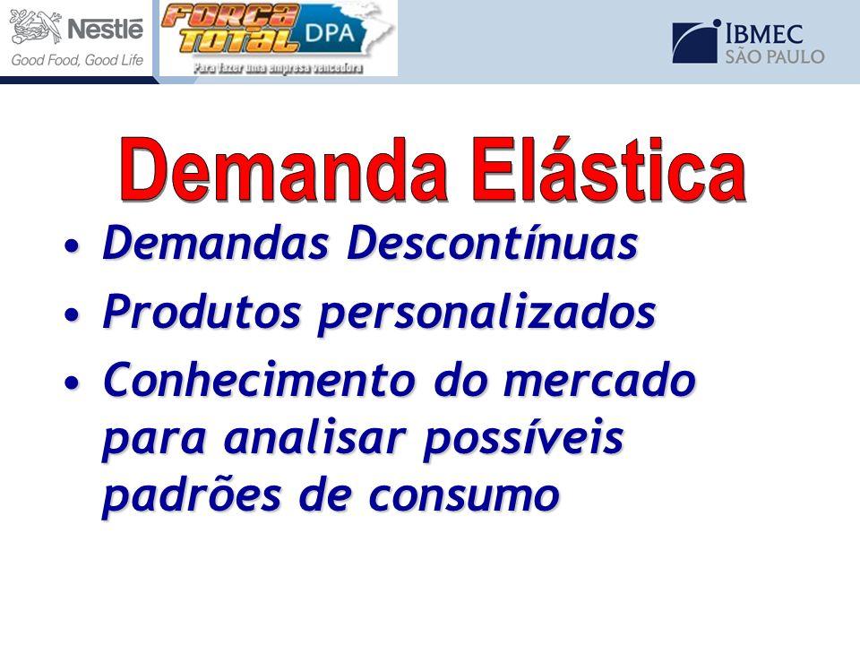Demandas Descont í nuasDemandas Descont í nuas Produtos personalizadosProdutos personalizados Conhecimento do mercado para analisar poss í veis padrõe