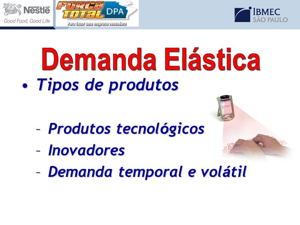 Tipos de produtosTipos de produtos –Produtos tecnol ó gicos –Inovadores –Demanda temporal e vol á til