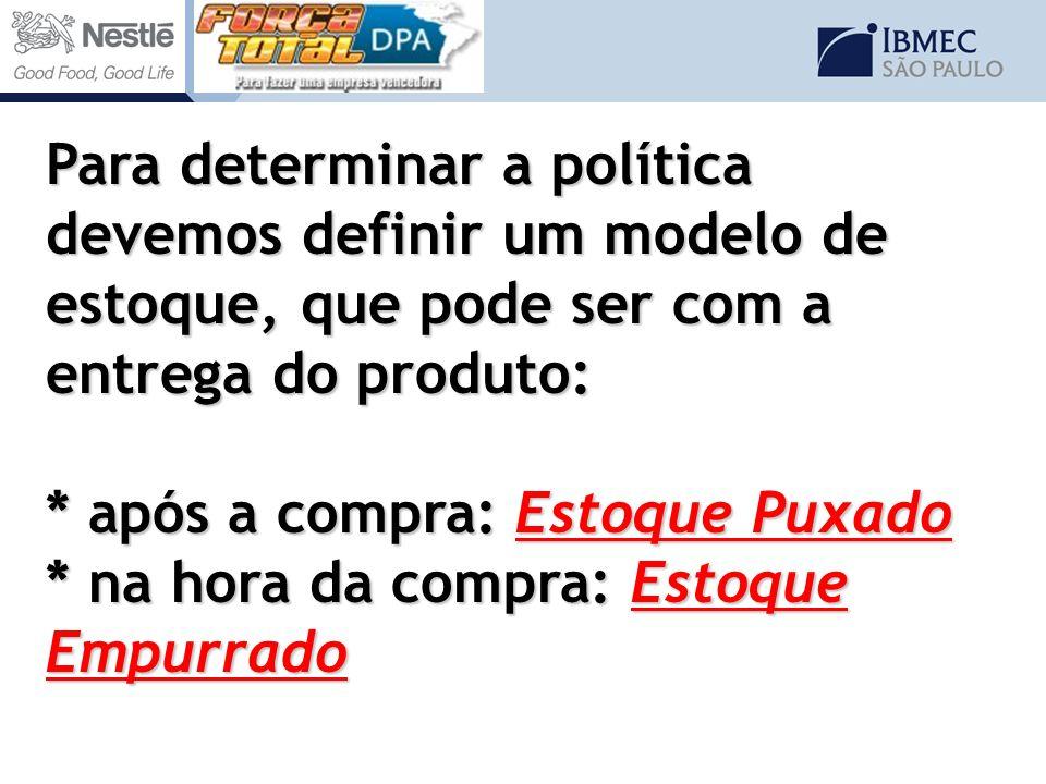 Para determinar a política devemos definir um modelo de estoque, que pode ser com a entrega do produto: * após a compra: Estoque Puxado * na hora da c