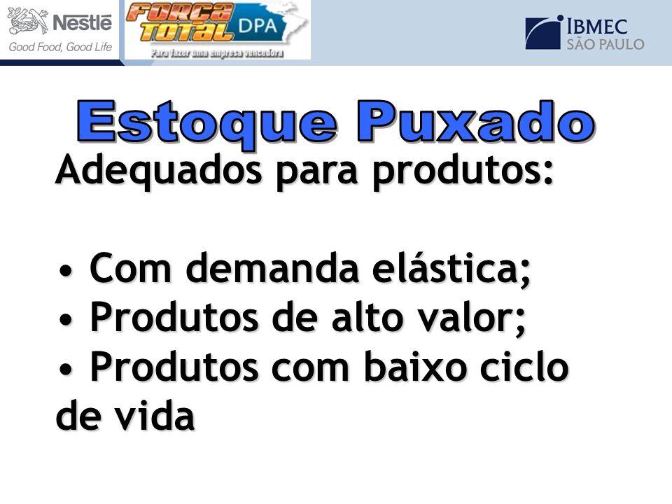 Adequados para produtos: Com demanda elástica; Com demanda elástica; Produtos de alto valor; Produtos de alto valor; Produtos com baixo ciclo de vida