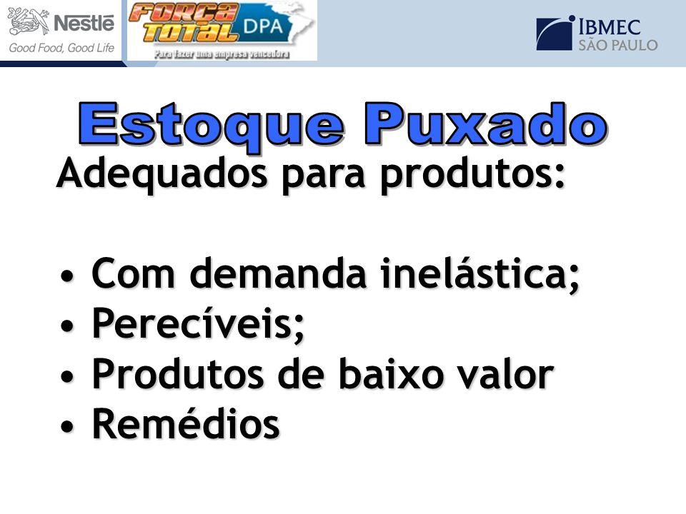 Adequados para produtos: Com demanda inelástica; Com demanda inelástica; Perecíveis; Perecíveis; Produtos de baixo valor Produtos de baixo valor Reméd
