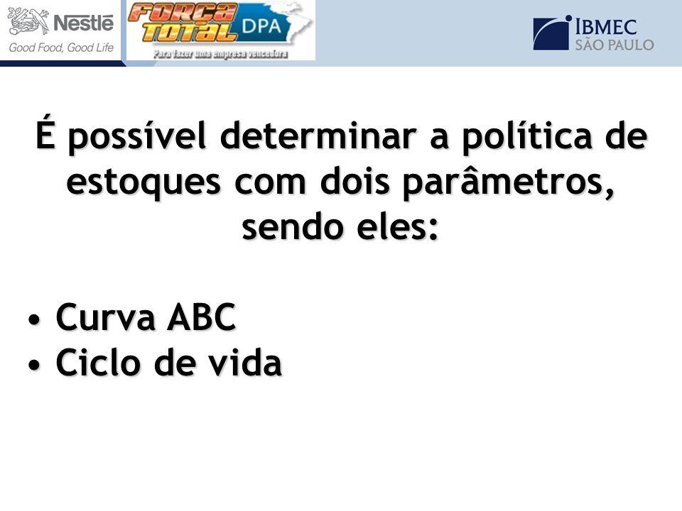 É possível determinar a política de estoques com dois parâmetros, sendo eles: C Curva ABC iclo de vida