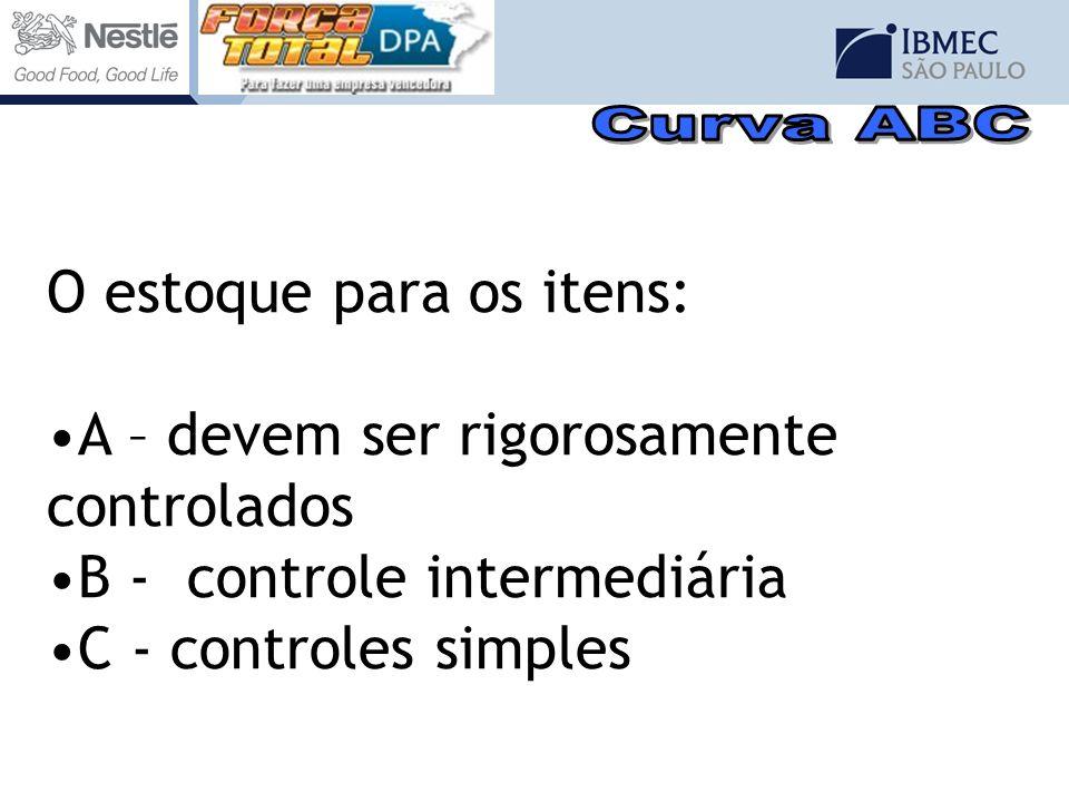O estoque para os itens: A – devem ser rigorosamente controlados B - controle intermediária C - controles simples