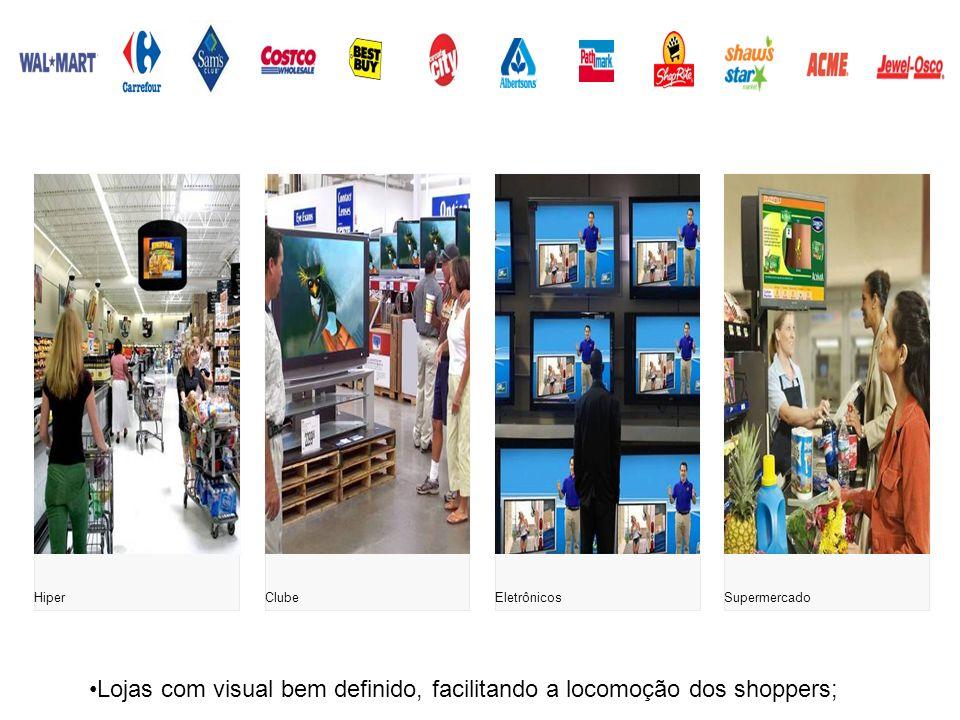 Lojas com visual bem definido, facilitando a locomoção dos shoppers; HiperClubeEletrônicosSupermercado