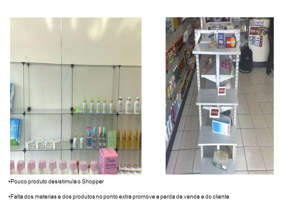 Pouco produto desistimula o Shopper Falta dos materias e dos produtos no ponto extra promove a perda da venda e do cliente
