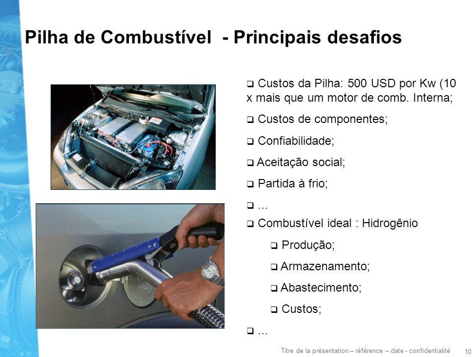 10 Titre de la présentation – référence – date - confidentialité Pilha de Combustível - Principais desafios Custos da Pilha: 500 USD por Kw (10 x mais