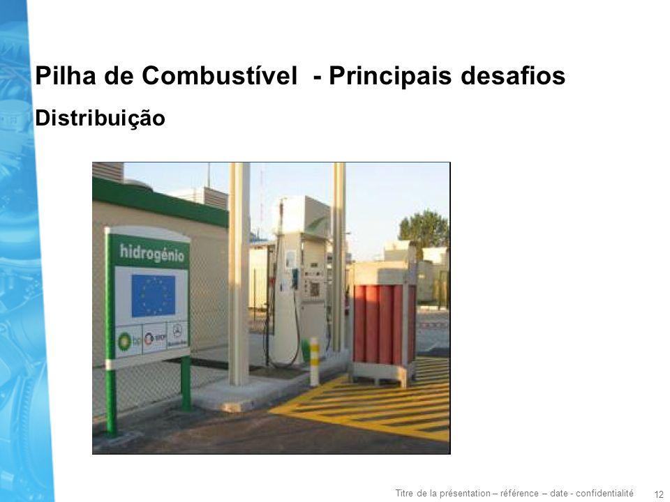 12 Titre de la présentation – référence – date - confidentialité Pilha de Combustível - Principais desafios Distribuição
