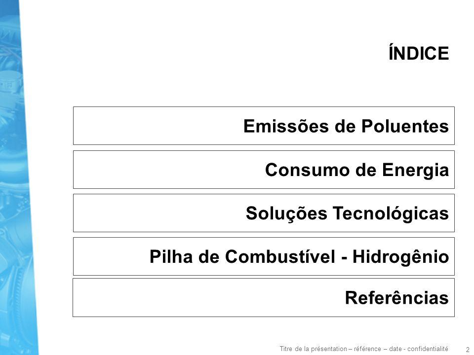 2 Titre de la présentation – référence – date - confidentialité ÍNDICE Emissões de Poluentes Consumo de Energia Soluções Tecnológicas Pilha de Combust