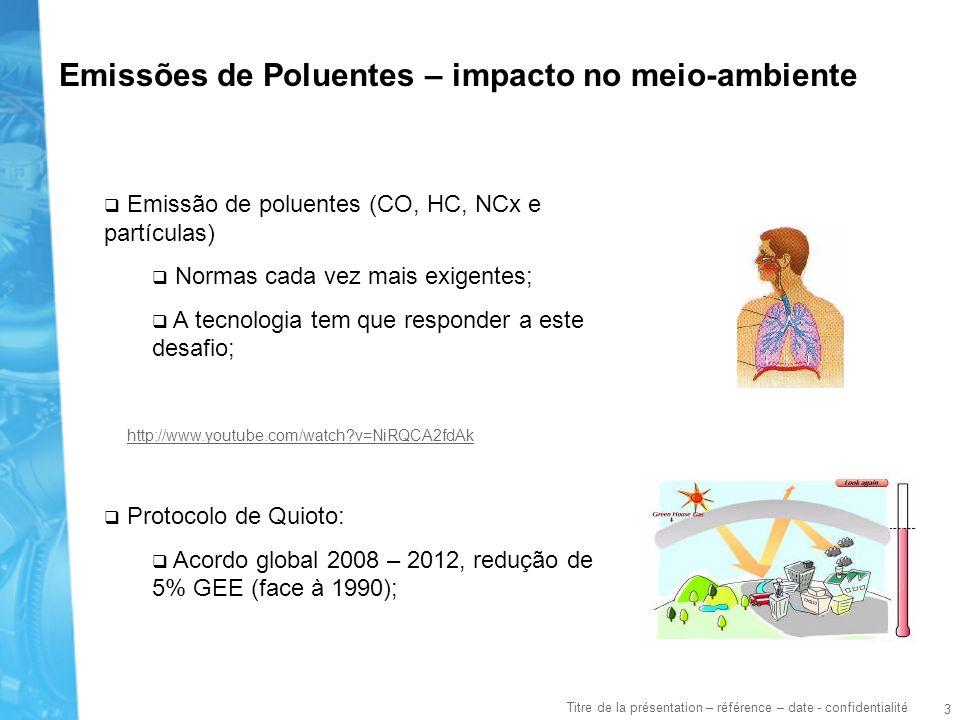 3 Titre de la présentation – référence – date - confidentialité Emissões de Poluentes – impacto no meio-ambiente Emissão de poluentes (CO, HC, NCx e p