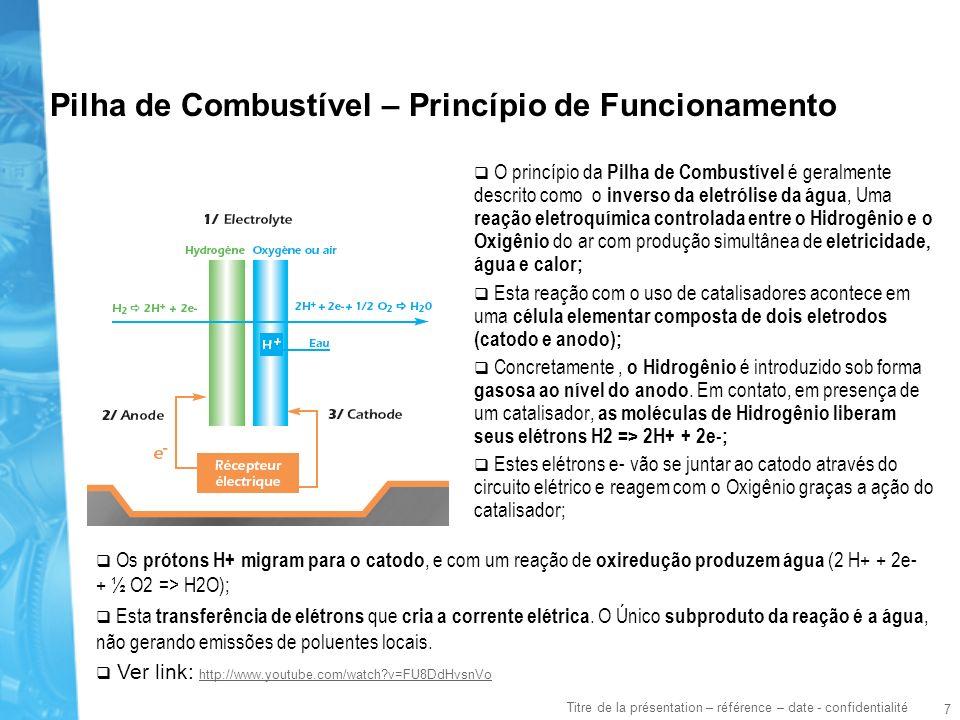 7 Titre de la présentation – référence – date - confidentialité Pilha de Combustível – Princípio de Funcionamento O princípio da Pilha de Combustível