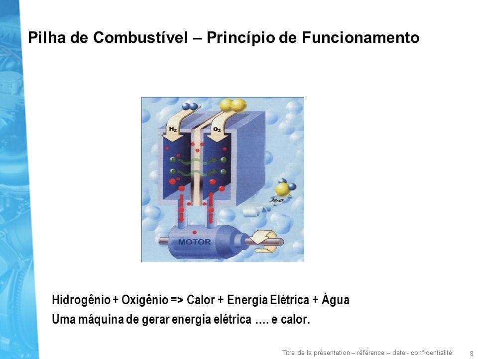 8 Titre de la présentation – référence – date - confidentialité Hidrogênio + Oxigênio => Calor + Energia Elétrica + Água Uma máquina de gerar energia