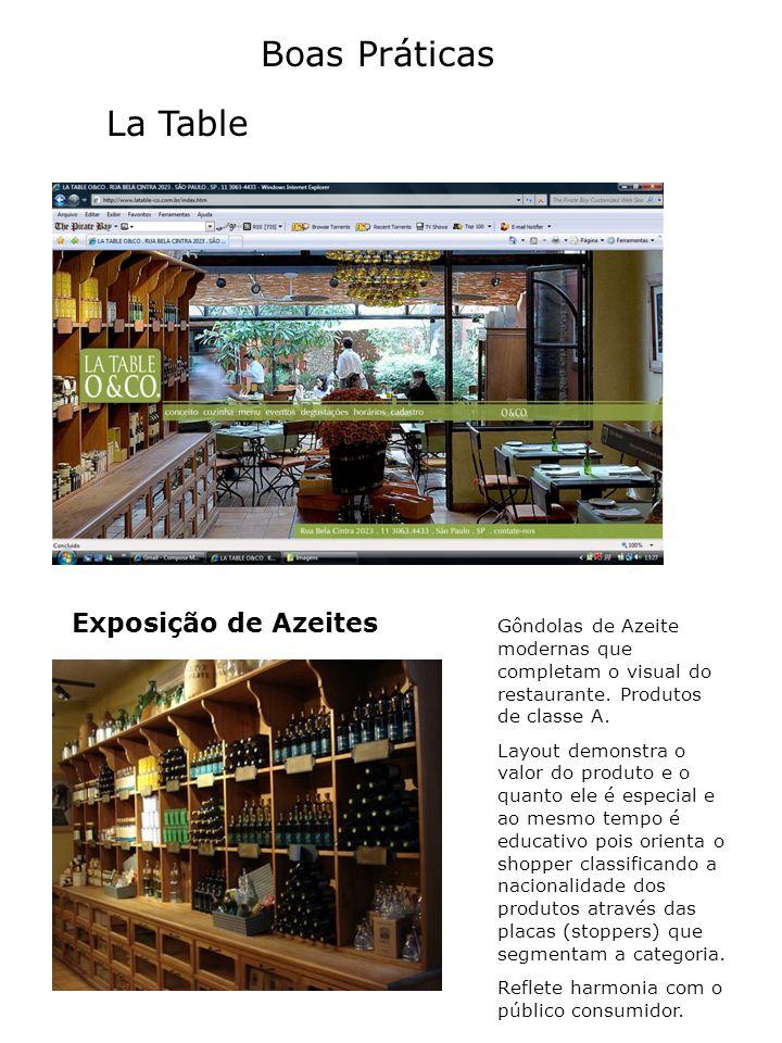 La Table Boas Práticas Exposição de Azeites Gôndolas de Azeite modernas que completam o visual do restaurante. Produtos de classe A. Layout demonstra