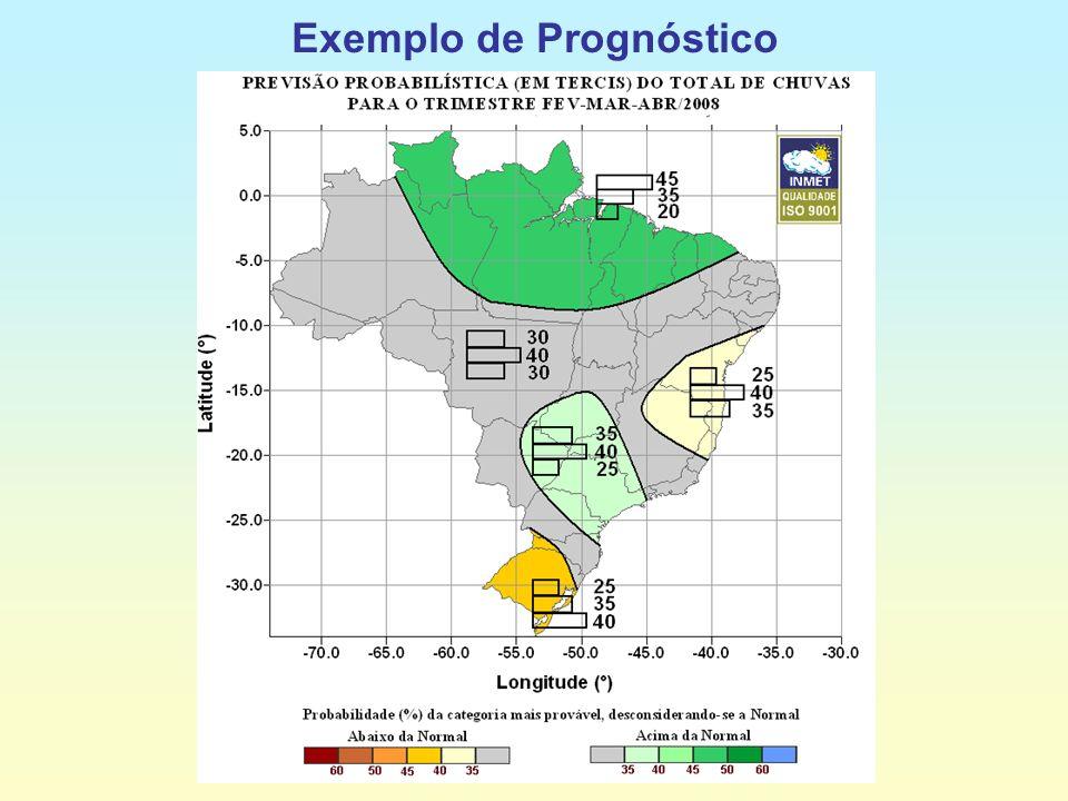 Exemplo de Prognóstico