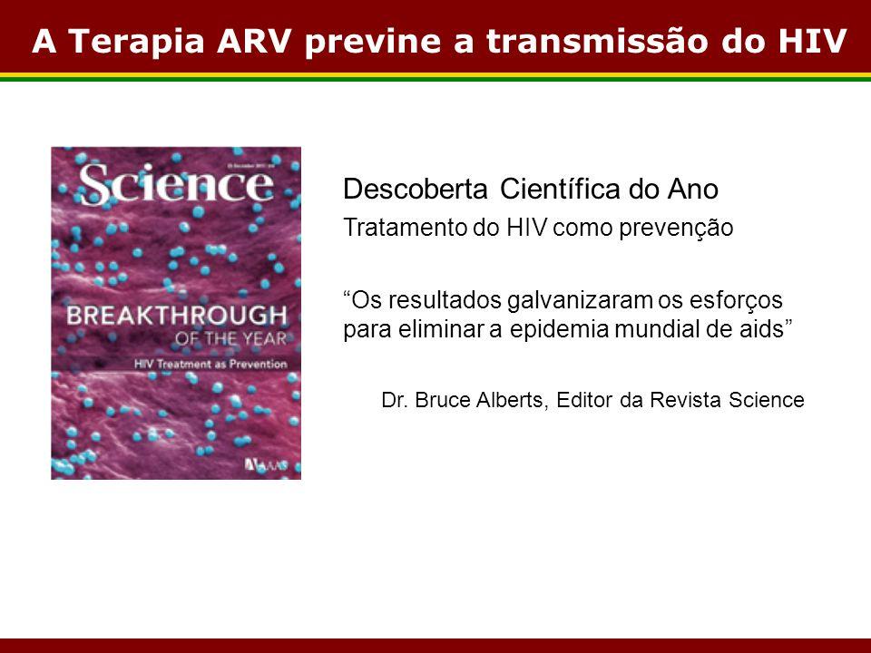 A Terapia ARV previne a transmissão do HIV Descoberta Científica do Ano Tratamento do HIV como prevenção Os resultados galvanizaram os esforços para eliminar a epidemia mundial de aids Dr.