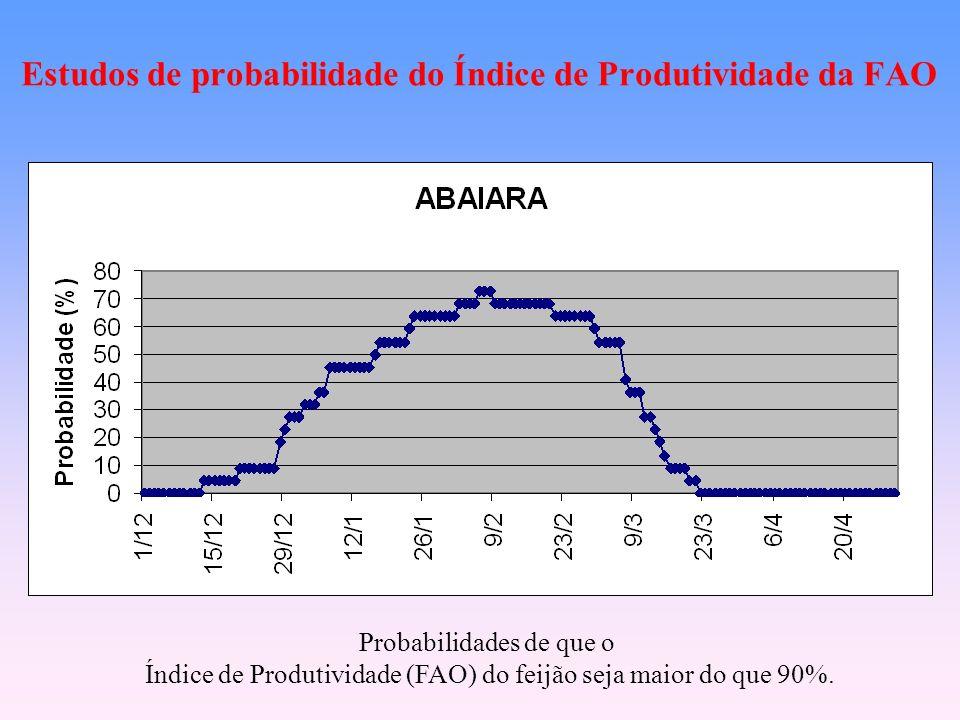 Estudos de probabilidade do Índice de Produtividade da FAO Probabilidades de que o Índice de Produtividade (FAO) do feijão seja maior do que 90%.