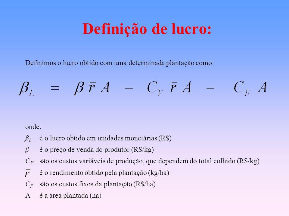 Definimos o lucro obtido com uma determinada plantação como: onde: ß L é o lucro obtido em unidades monetárias (R$) ßé o preço de venda do produtor (R$/kg) C V são os custos variáveis de produção, que dependem do total colhido (R$/kg) é o rendimento obtido pela plantação (kg/ha) C F são os custos fixos da plantação (R$/ha) Aé a área plantada (ha) Definição de lucro: