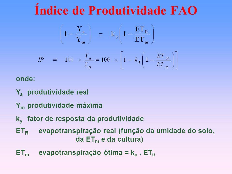 Índice de Produtividade FAO onde: Y a produtividade real Y m produtividade máxima k y fator de resposta da produtividade ET R evapotranspiração real (função da umidade do solo, da ET m e da cultura) ET m evapotranspiração ótima = k c.