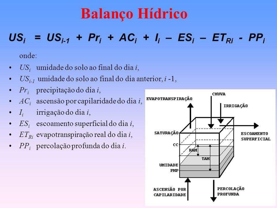 Cálculo da ETa ET R = K s ET m